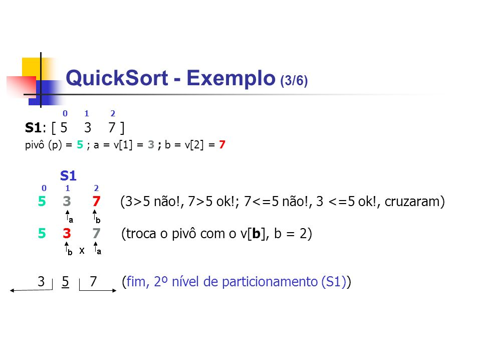 QuickSort - Exemplo (3/6) 0 1 2 S1: [ 5 3 7 ] pivô (p) = 5 ; a = v[1] = 3 ; b = v[2] = 7 S1 0 1 2 5 3 7 (3>5 não!, 7>5 ok!; 7<=5 não!, 3 <=5 ok!, cruz