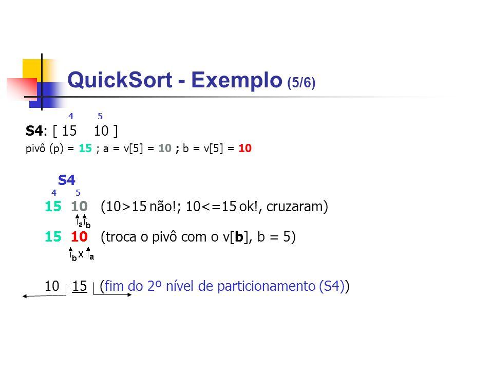 QuickSort - Exemplo (5/6) 4 5 S4: [ 15 10 ] pivô (p) = 15 ; a = v[5] = 10 ; b = v[5] = 10 S4 4 5 15 10 (10>15 não!; 10<=15 ok!, cruzaram) 15 10 (troca