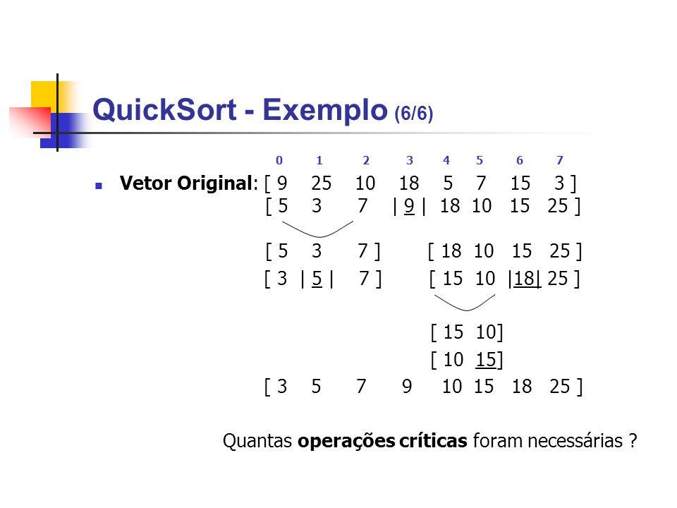 QuickSort - Exemplo (6/6) 0 1 2 3 4 5 6 7 Vetor Original: [ 9 25 10 18 5 7 15 3 ] [ 5 3 7 | 9 | 18 10 15 25 ] [ 5 3 7 ] [ 18 10 15 25 ] [ 3 | 5 | 7 ]