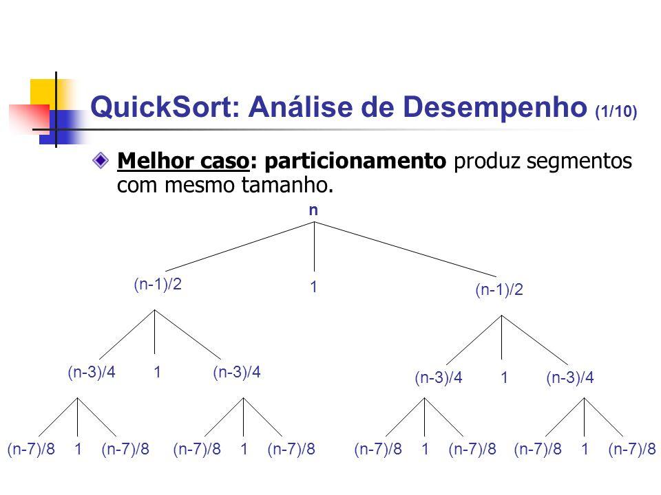 QuickSort: Análise de Desempenho (1/10) Melhor caso: particionamento produz segmentos com mesmo tamanho. (n-7)/8 1 (n-7)/8 (n-3)/4 1 (n-3)/4 n (n-1)/2