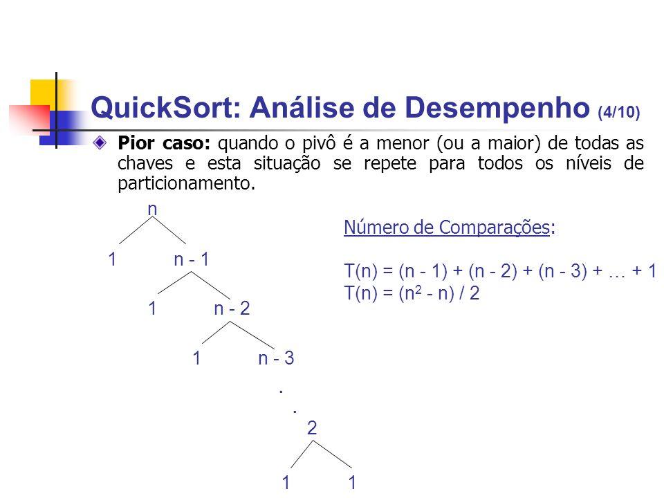 QuickSort: Análise de Desempenho (4/10) Pior caso: quando o pivô é a menor (ou a maior) de todas as chaves e esta situação se repete para todos os nív