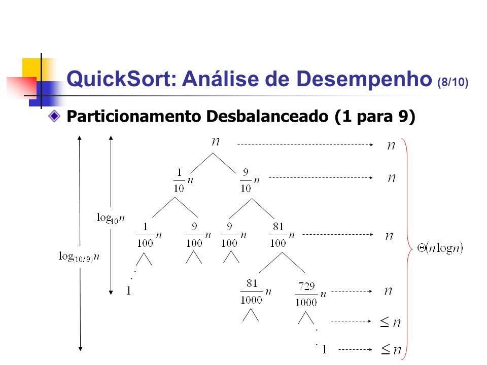 Particionamento Desbalanceado (1 para 9)..... QuickSort: Análise de Desempenho (8/10)