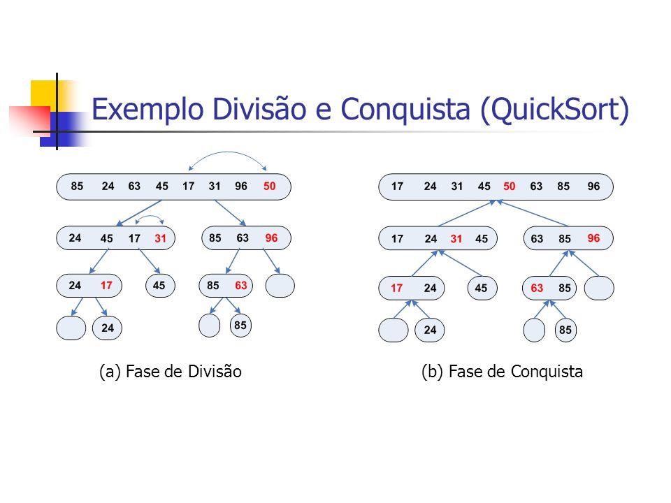 Exemplo Divisão e Conquista (QuickSort) (a) Fase de Divisão (b) Fase de Conquista