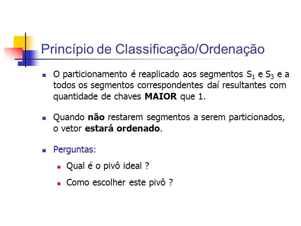 Princípio de Classificação/Ordenação O particionamento é reaplicado aos segmentos S 1 e S 3 e a todos os segmentos correspondentes daí resultantes com