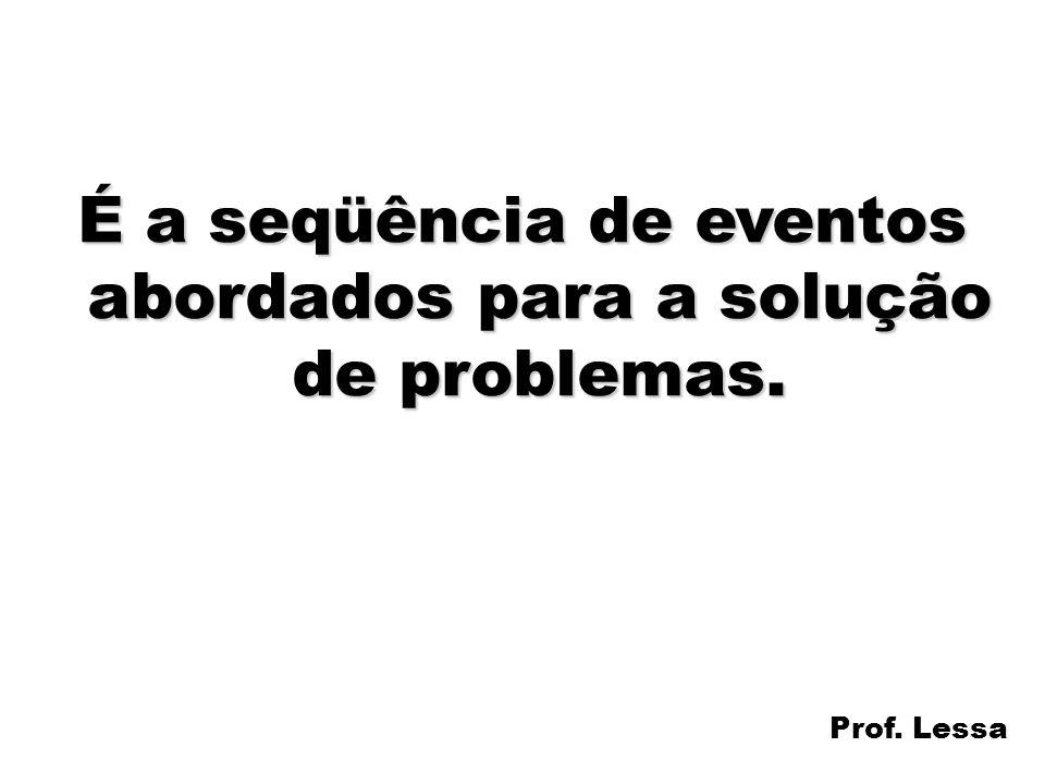 24 É a seqüência de eventos abordados para a solução de problemas. Prof. Lessa