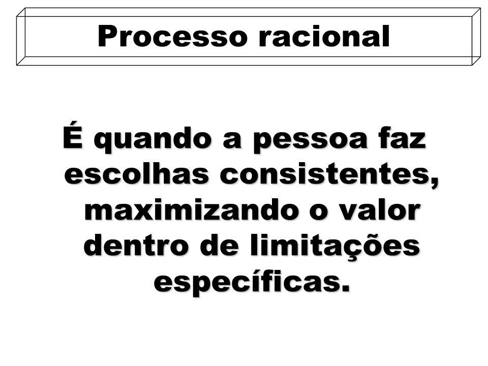 27 Processo racional É quando a pessoa faz escolhas consistentes, maximizando o valor dentro de limitações específicas.