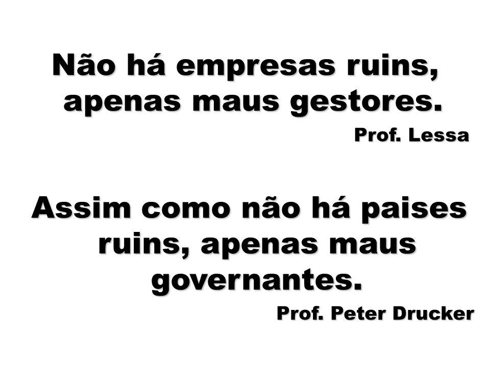 57 Não há empresas ruins, apenas maus gestores. Prof. Lessa Assim como não há paises ruins, apenas maus governantes. Prof. Peter Drucker