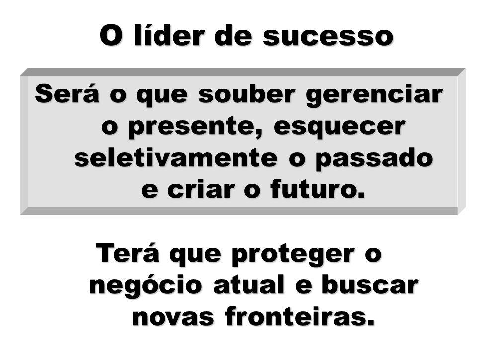 79 O líder de sucesso Será o que souber gerenciar o presente, esquecer seletivamente o passado e criar o futuro. Terá que proteger o negócio atual e b