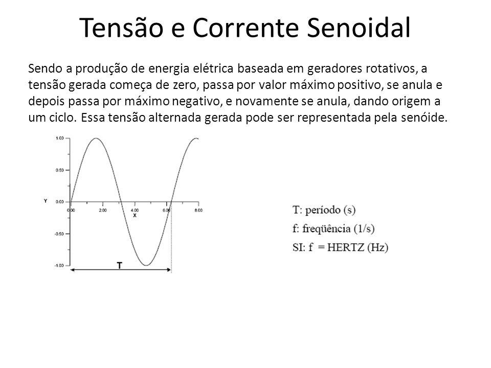Tensão e Corrente Senoidal Sendo a produção de energia elétrica baseada em geradores rotativos, a tensão gerada começa de zero, passa por valor máximo