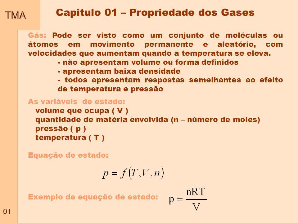 TMA 01 Capitulo 01 – Propriedade dos Gases Gás: Pode ser visto como um conjunto de moléculas ou átomos em movimento permanente e aleatório, com veloci