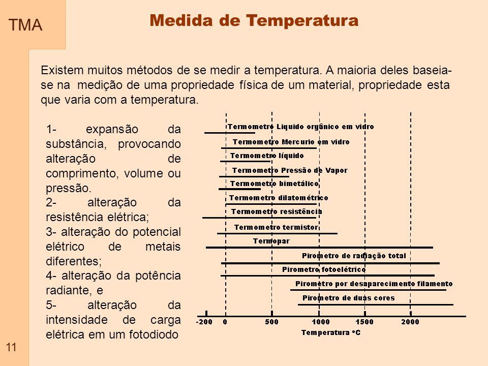 TMA 11 Medida de Temperatura Existem muitos métodos de se medir a temperatura. A maioria deles baseia- se na medição de uma propriedade física de um m