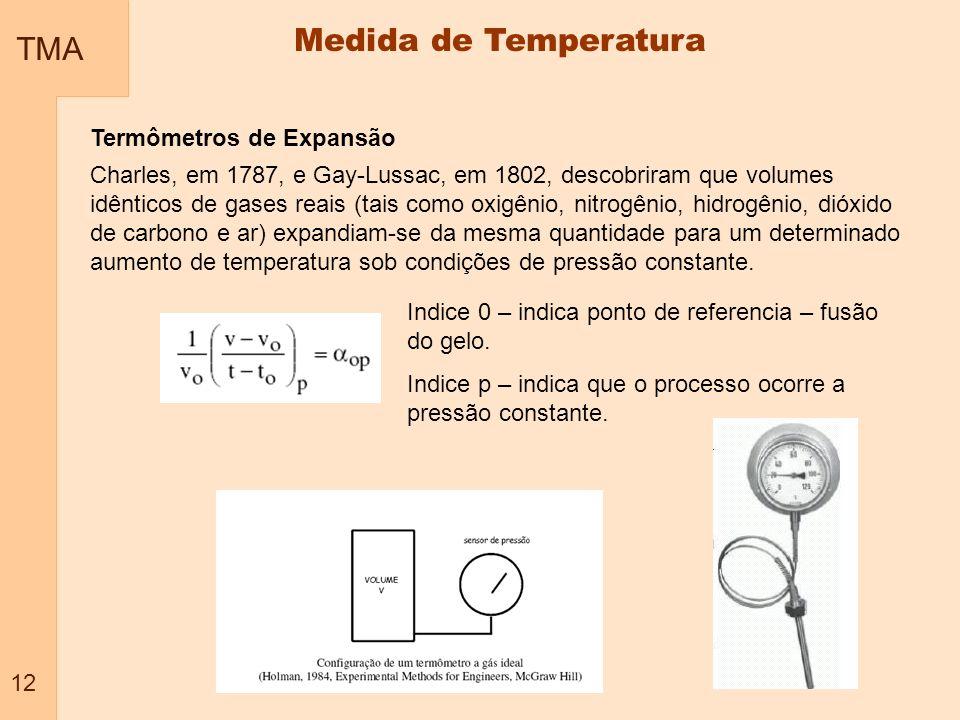 TMA 12 Medida de Temperatura Termômetros de Expansão Charles, em 1787, e Gay-Lussac, em 1802, descobriram que volumes idênticos de gases reais (tais c