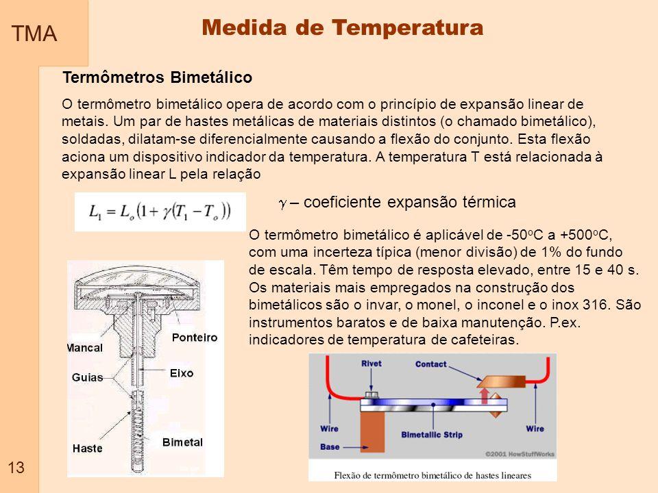 TMA 13 Medida de Temperatura Termômetros Bimetálico O termômetro bimetálico opera de acordo com o princípio de expansão linear de metais. Um par de ha