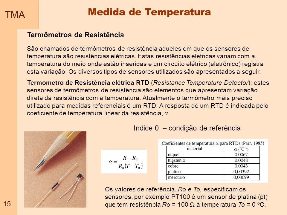 TMA 15 Medida de Temperatura Termômetros de Resistência São chamados de termômetros de resistência aqueles em que os sensores de temperatura são resis