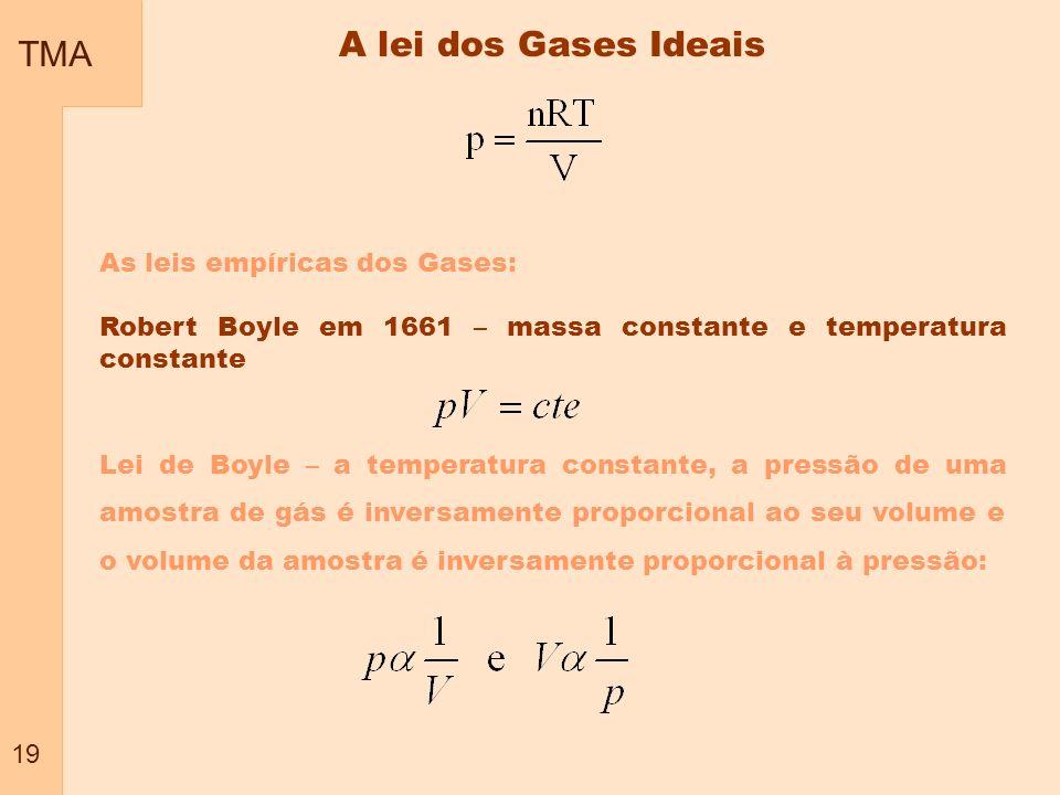 TMA 19 A lei dos Gases Ideais As leis empíricas dos Gases: Robert Boyle em 1661 – massa constante e temperatura constante Lei de Boyle – a temperatura