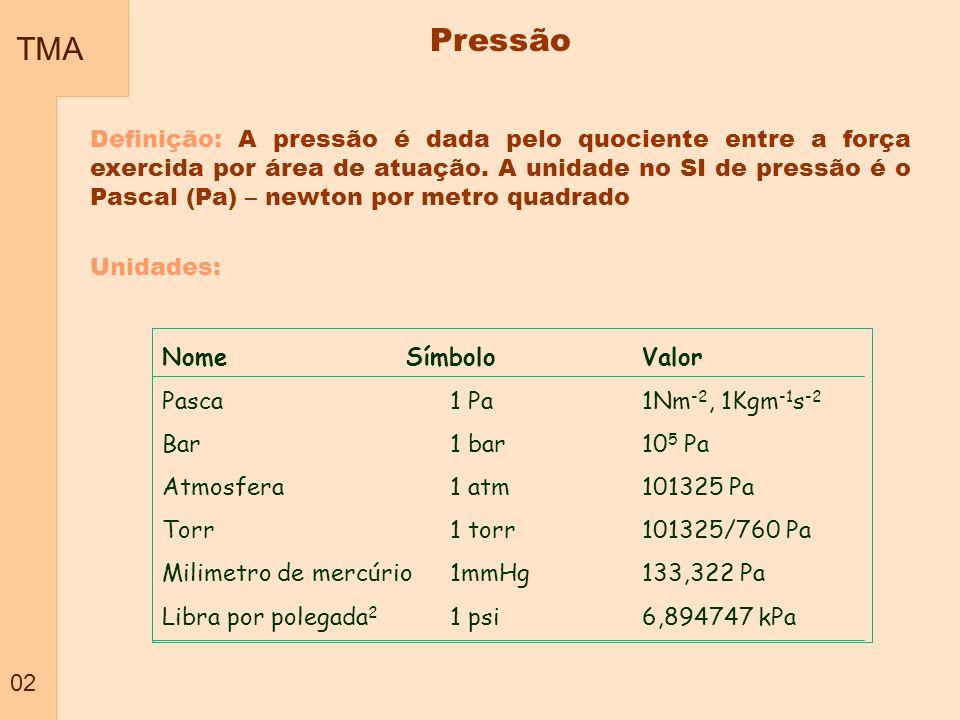 TMA 02 Pressão Definição: A pressão é dada pelo quociente entre a força exercida por área de atuação. A unidade no SI de pressão é o Pascal (Pa) – new
