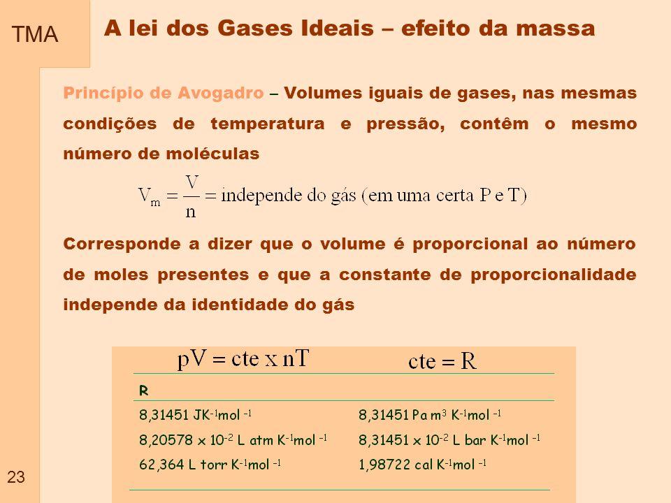TMA 23 A lei dos Gases Ideais – efeito da massa Princípio de Avogadro – Volumes iguais de gases, nas mesmas condições de temperatura e pressão, contêm