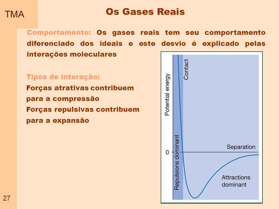 TMA 27 Os Gases Reais Comportamento: Os gases reais tem seu comportamento diferenciado dos ideais e este desvio é explicado pelas interações molecular