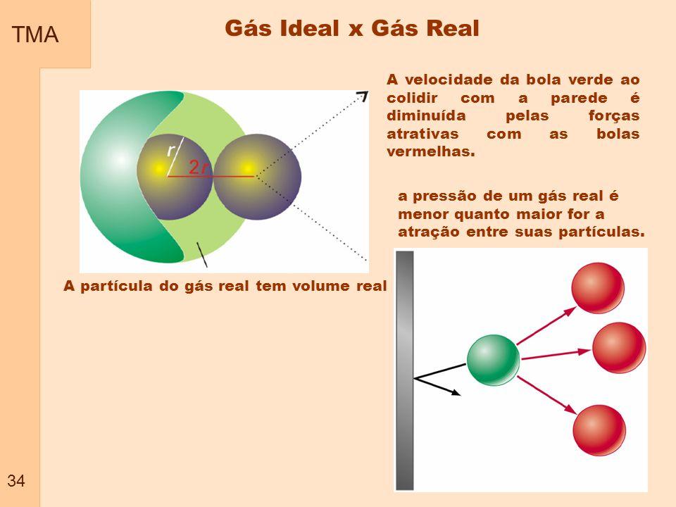 TMA 34 Gás Ideal x Gás Real A partícula do gás real tem volume real a pressão de um gás real é menor quanto maior for a atração entre suas partículas.