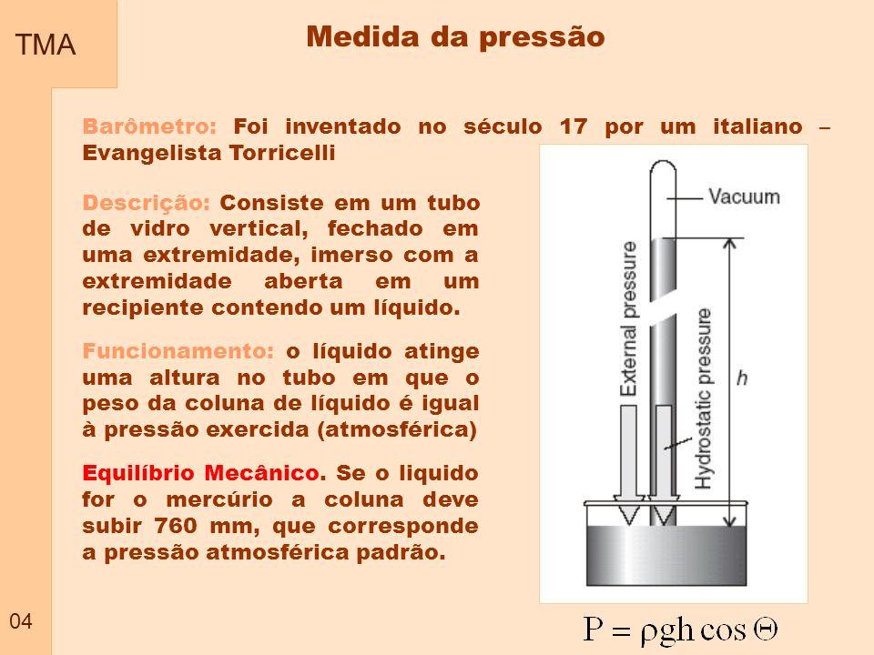 TMA 05 Medida da pressão Manômetro: Modificação de um barômetro para medir pressões de um gás contido em um recipiente Descrição: Consiste em um tubo de vidro em U, parcialmente preenchido com mercúrio, com uma extremidade conectada no recipiente e a outra podendo estar fechada ou aberta.