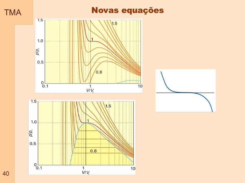 TMA 40 Novas equações