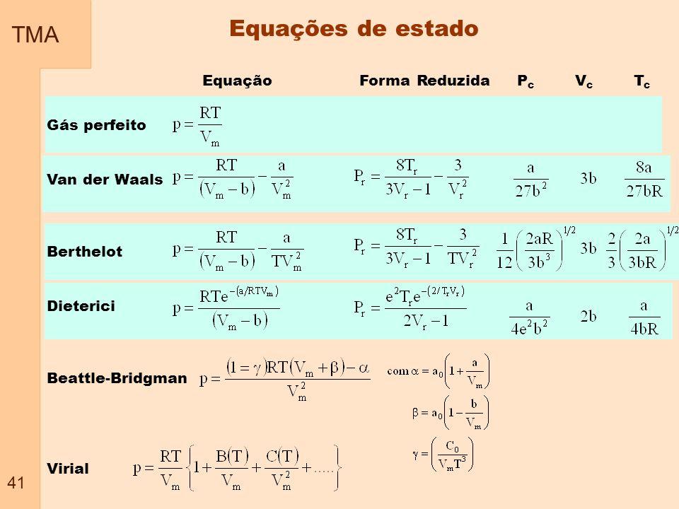 TMA 41 Equações de estado Equação Forma Reduzida P c V c T c Gás perfeito Van der Waals Berthelot Dieterici Beattle-Bridgman Virial