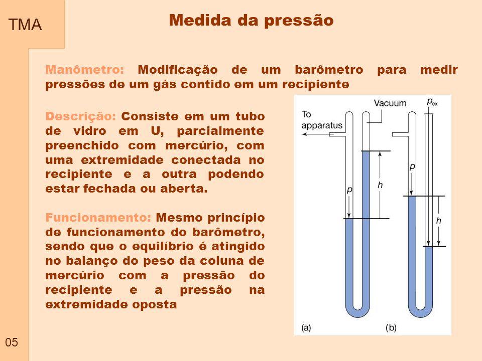 TMA 05 Medida da pressão Manômetro: Modificação de um barômetro para medir pressões de um gás contido em um recipiente Descrição: Consiste em um tubo