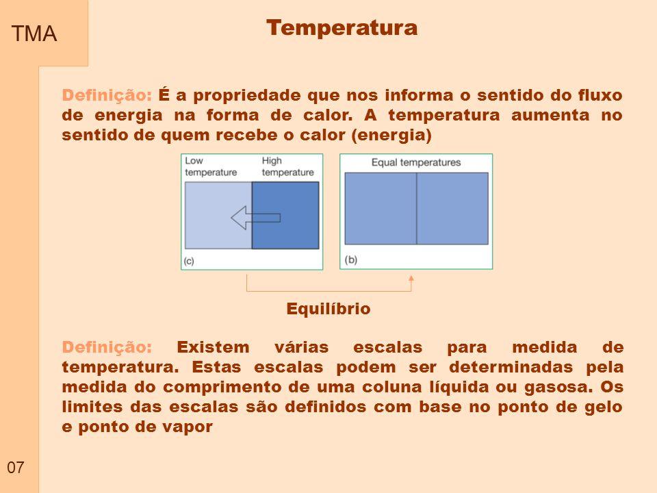 TMA 07 Temperatura Definição: Existem várias escalas para medida de temperatura. Estas escalas podem ser determinadas pela medida do comprimento de um