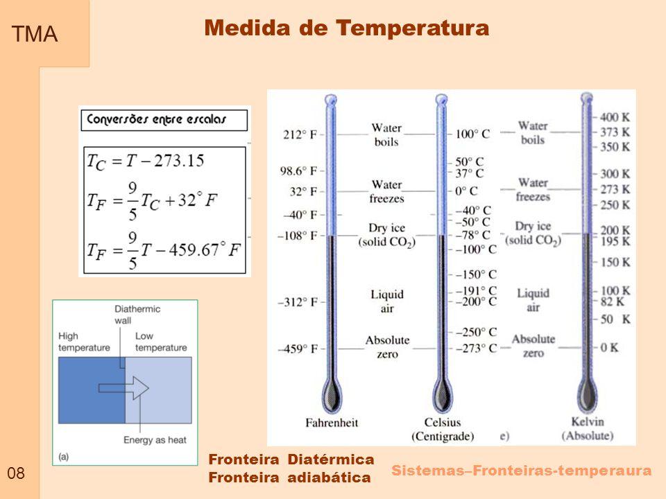 TMA 09 Medida de Temperatura Medir a temperatura corretamente é muito importante em todos os ramos da ciência, seja a física, a química, a biologia, etc.