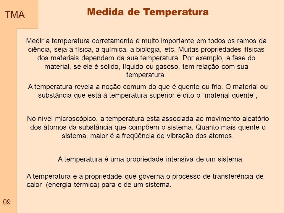 TMA 09 Medida de Temperatura Medir a temperatura corretamente é muito importante em todos os ramos da ciência, seja a física, a química, a biologia, e