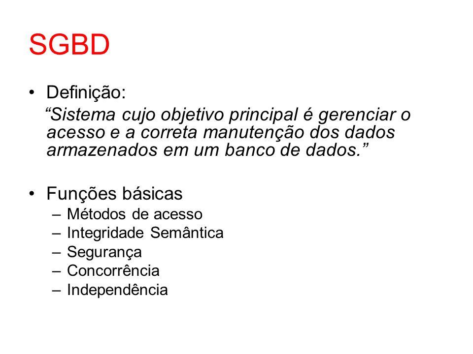 SGBD Definição: Sistema cujo objetivo principal é gerenciar o acesso e a correta manutenção dos dados armazenados em um banco de dados. Funções básica