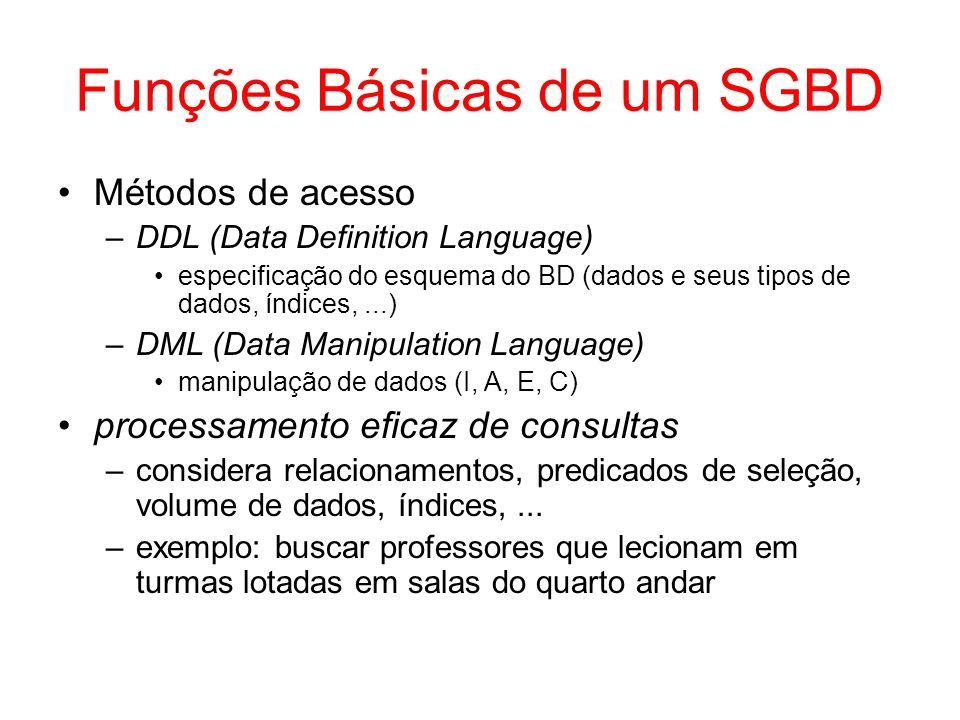 Funções Básicas de um SGBD Métodos de acesso –DDL (Data Definition Language) especificação do esquema do BD (dados e seus tipos de dados, índices,...) –DML (Data Manipulation Language) manipulação de dados (I, A, E, C) processamento eficaz de consultas –considera relacionamentos, predicados de seleção, volume de dados, índices,...