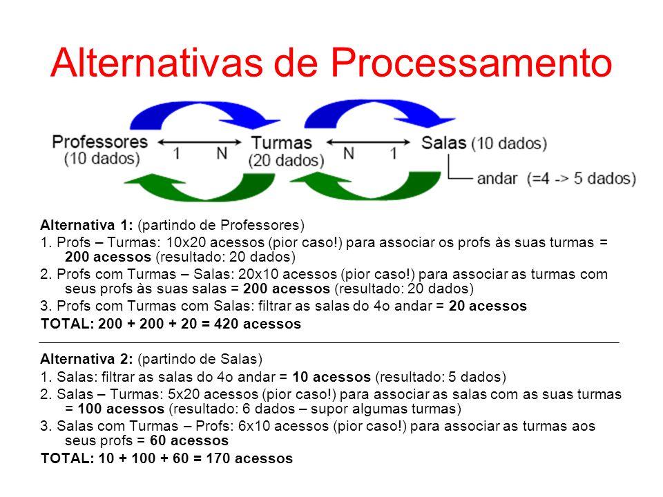 Alternativas de Processamento Alternativa 1: (partindo de Professores) 1. Profs – Turmas: 10x20 acessos (pior caso!) para associar os profs às suas tu