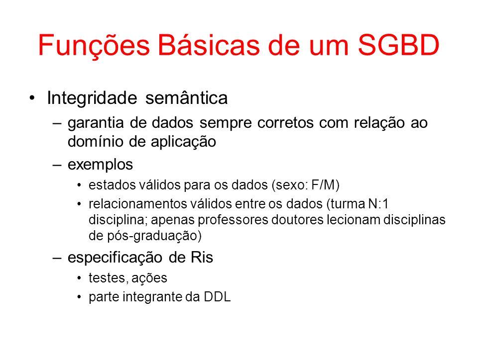 Funções Básicas de um SGBD Integridade semântica –garantia de dados sempre corretos com relação ao domínio de aplicação –exemplos estados válidos para