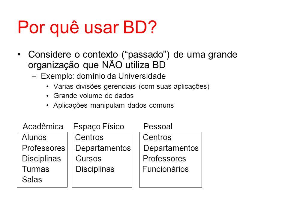 Por quê usar BD? Considere o contexto (passado) de uma grande organização que NÃO utiliza BD –Exemplo: domínio da Universidade Várias divisões gerenci