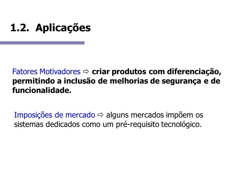 1.2. Aplicações Fatores Motivadores criar produtos com diferenciação, permitindo a inclusão de melhorias de segurança e de funcionalidade. Imposições