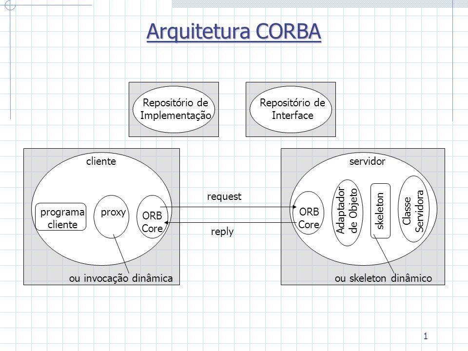 1 Arquitetura CORBA Repositório de Implementação Repositório de Interface cliente programa cliente proxy ORB Core ou invocação dinâmica servidor ORB Core ou skeleton dinâmico Adaptador de Objeto skeleton Classe Servidora request reply
