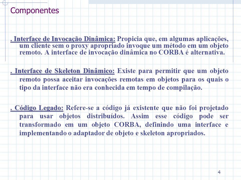 4 Componentes. Interface de Invocação Dinâmica:.