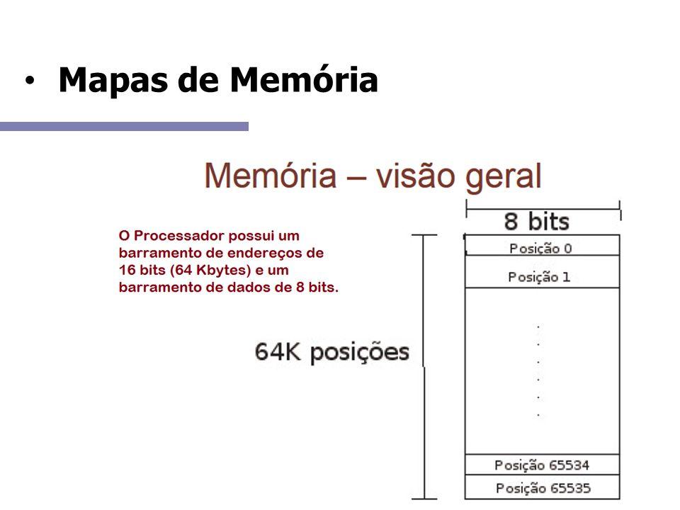 Mapas de Memória