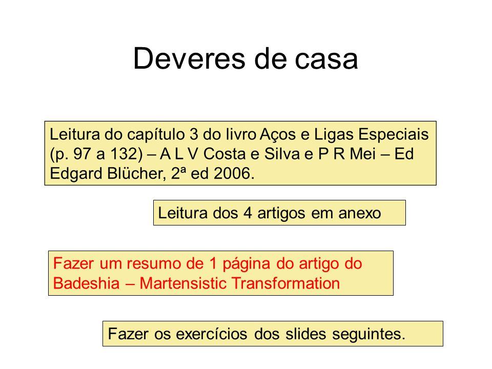Leitura dos 4 artigos em anexo Deveres de casa Fazer um resumo de 1 página do artigo do Badeshia – Martensistic Transformation Fazer os exercícios dos