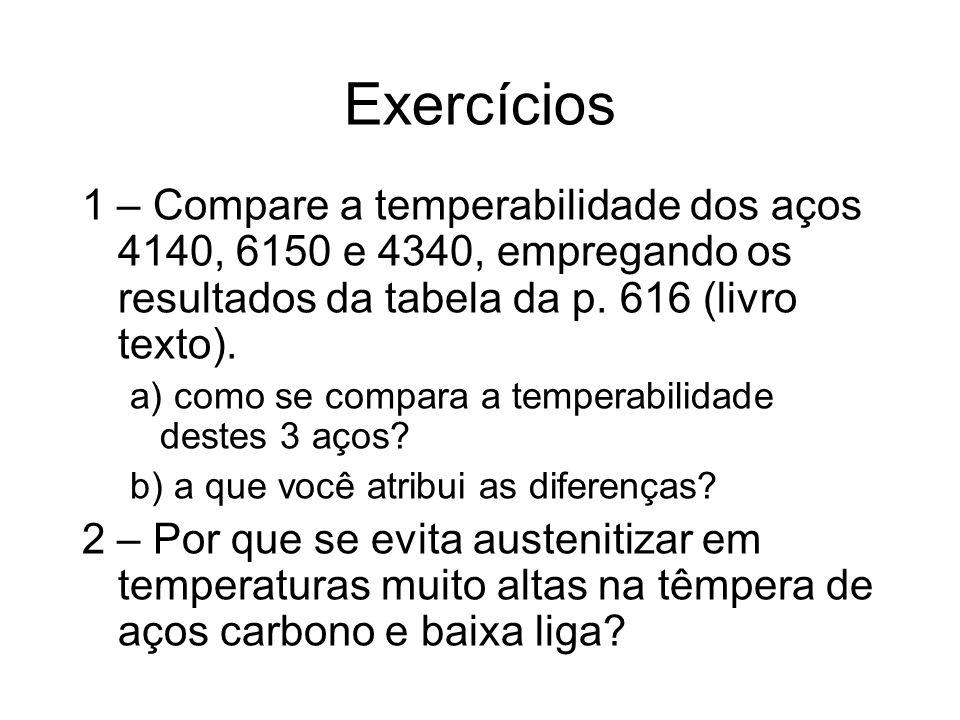 Exercícios 1 – Compare a temperabilidade dos aços 4140, 6150 e 4340, empregando os resultados da tabela da p. 616 (livro texto). a) como se compara a