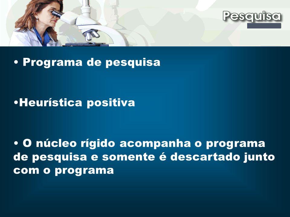 Programa de pesquisa Heurística positiva O núcleo rígido acompanha o programa de pesquisa e somente é descartado junto com o programa