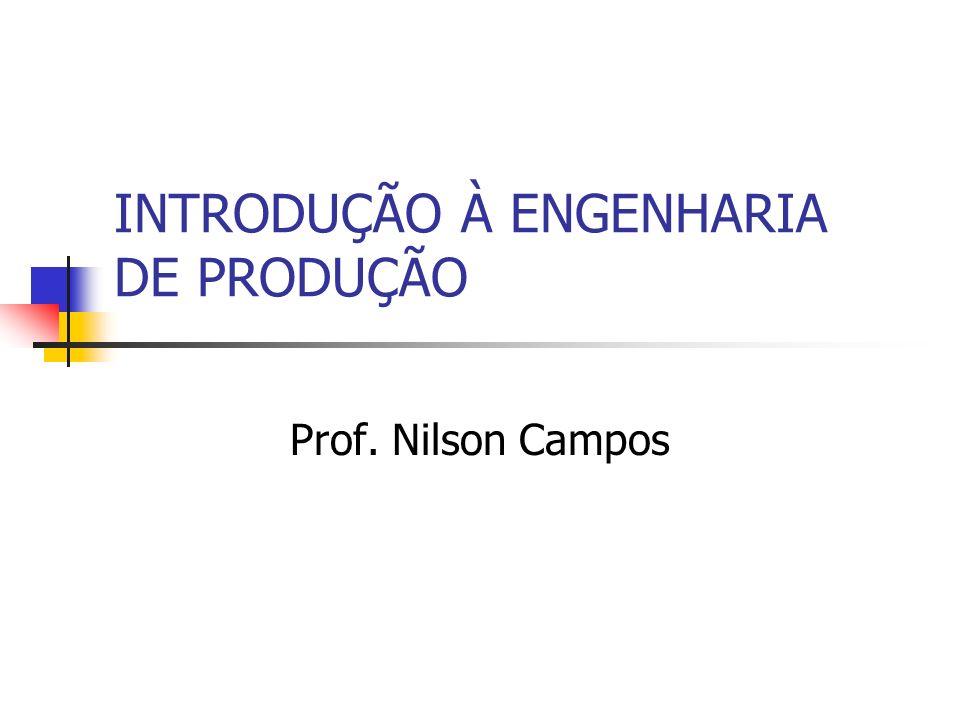 INTRODUÇÃO À ENGENHARIA DE PRODUÇÃO Prof. Nilson Campos