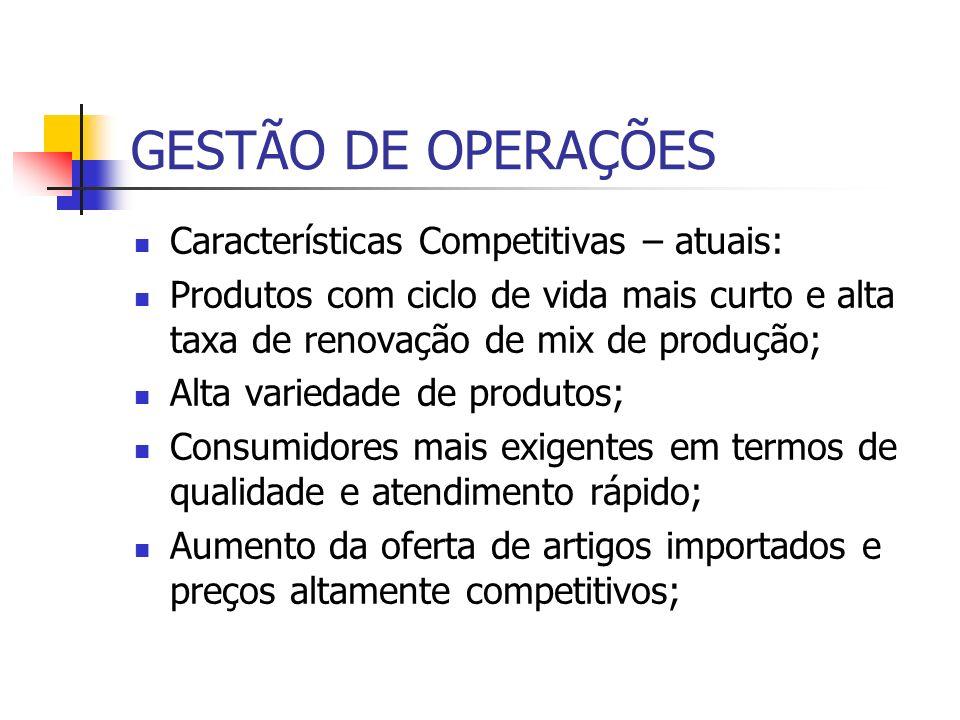 GESTÃO DE OPERAÇÕES Características Competitivas – atuais: Produtos com ciclo de vida mais curto e alta taxa de renovação de mix de produção; Alta var