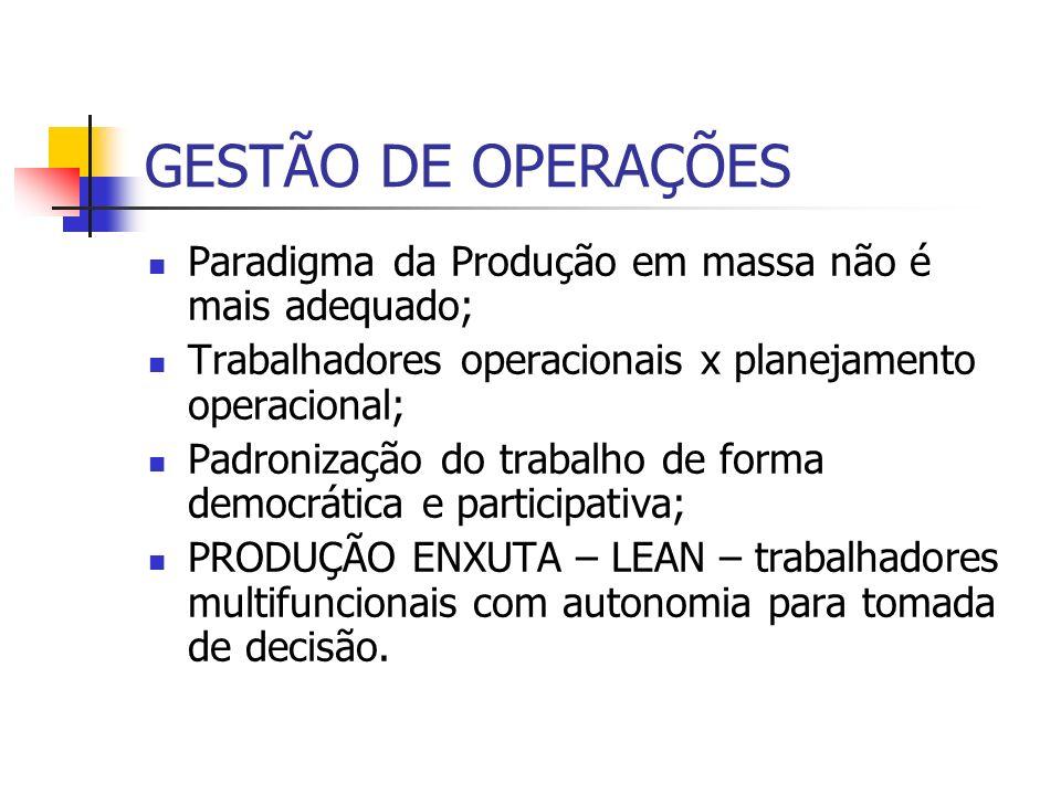 GESTÃO DE OPERAÇÕES Paradigma da Produção em massa não é mais adequado; Trabalhadores operacionais x planejamento operacional; Padronização do trabalh