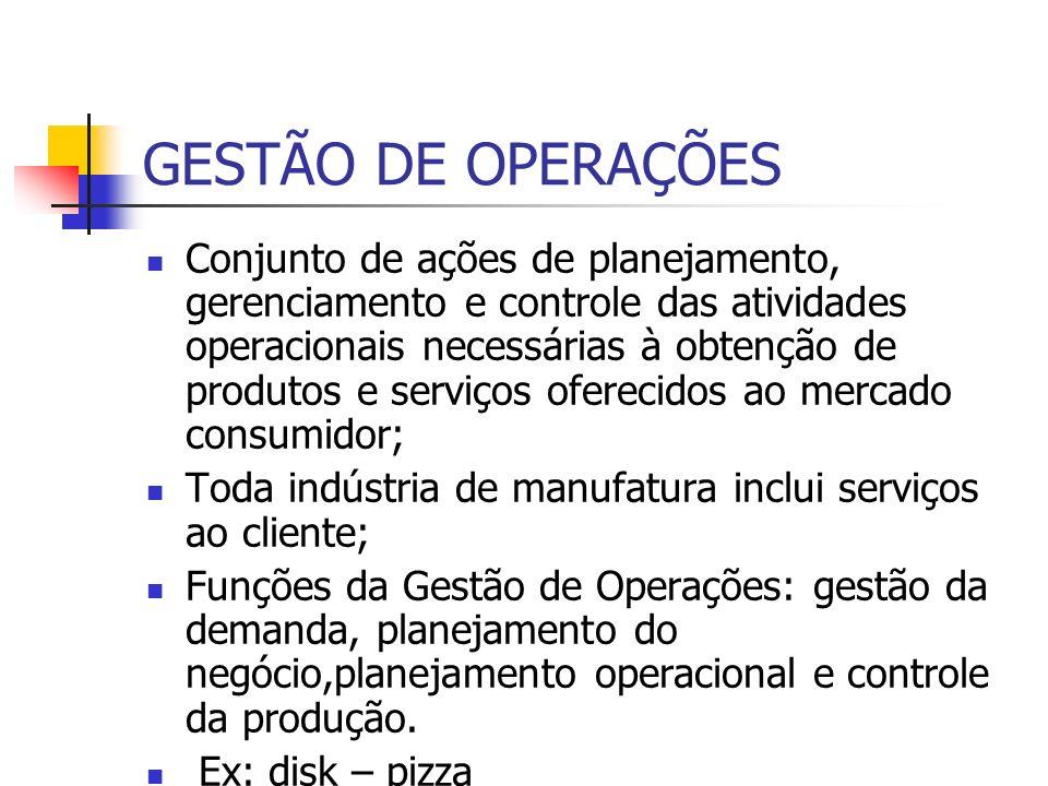 GESTÃO DE OPERAÇÕES Conjunto de ações de planejamento, gerenciamento e controle das atividades operacionais necessárias à obtenção de produtos e servi