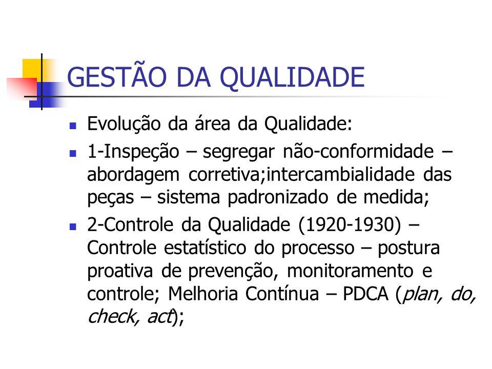 GESTÃO DA QUALIDADE Evolução da área da Qualidade: 1-Inspeção – segregar não-conformidade – abordagem corretiva;intercambialidade das peças – sistema
