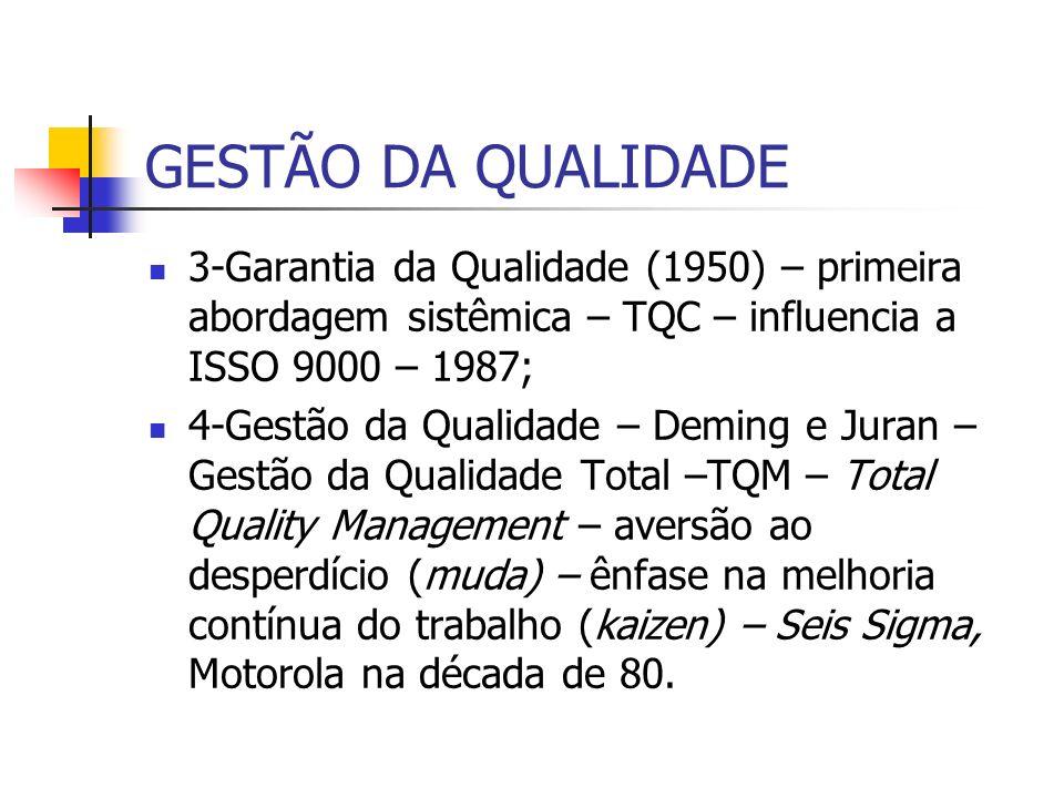 GESTÃO DA QUALIDADE 3-Garantia da Qualidade (1950) – primeira abordagem sistêmica – TQC – influencia a ISSO 9000 – 1987; 4-Gestão da Qualidade – Demin