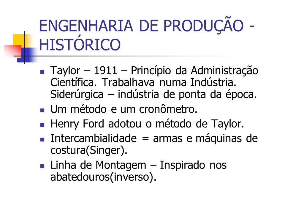 ENGENHARIA DE PRODUÇÃO - HISTÓRICO Taylor – 1911 – Princípio da Administração Científica. Trabalhava numa Indústria. Siderúrgica – indústria de ponta