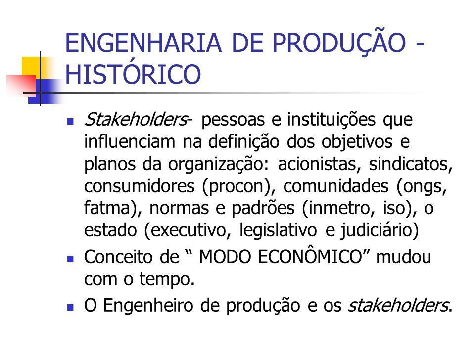 ENGENHARIA DE PRODUÇÃO - HISTÓRICO Stakeholders- pessoas e instituições que influenciam na definição dos objetivos e planos da organização: acionistas